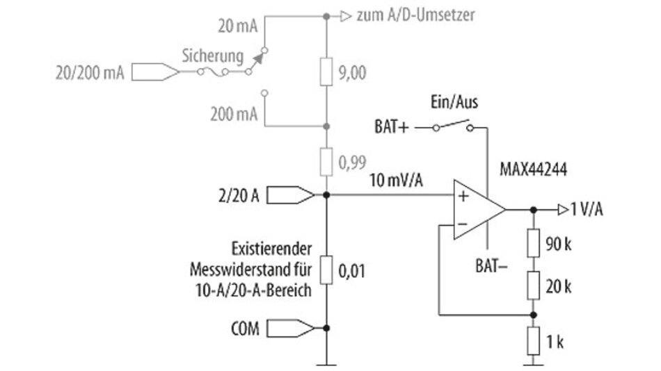Bild 1. Schaltbild der zusätzlichen Verstärkerschaltung, die dem Multimeter einen zusätzlichen 2000-mA-Messbereich verleiht. Der grau dargestellte Teil ist die ursprüngliche Schaltung für die niedrigeren Gleichstrommessbereiche. In schwarz ist die nachgerüstete Schaltung mit dem Präzisionsoperationsverstärker MAX44244 von Maxim Integrated wiedergegeben.