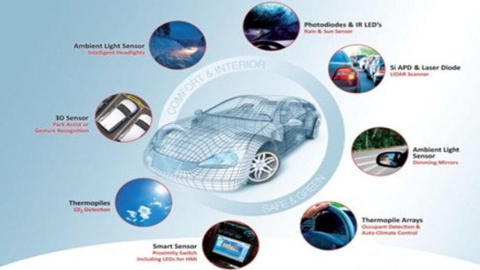 Das Auto von heute steckt voller optischer Komponenten – Tendenz massiv steigend