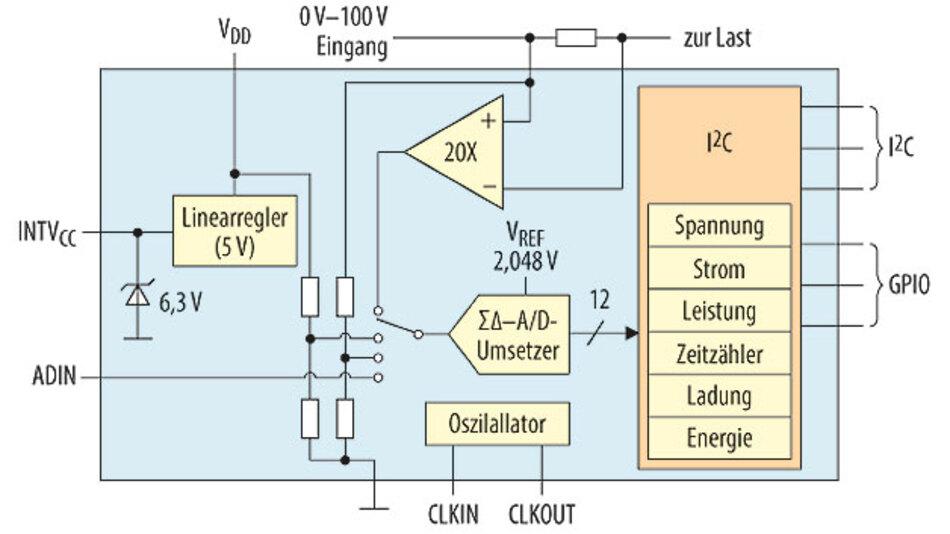 Bild 1. Vereinfachtes Blockdiagramm des LTC2946