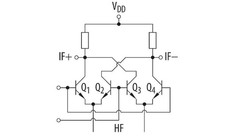 Bild 2. Doppelt symmetrischer aktiver Mischer-Kern mit Gilbert-Zellen-Struktur.