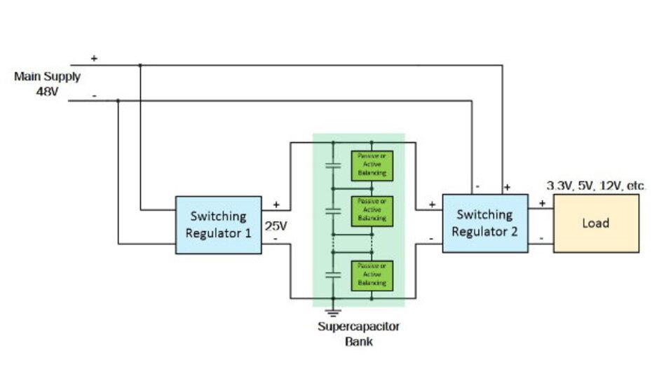 Abbildung 1. Blockdiagramm als Beispiel eines Batterie-Backup-Systems unter Verwendung einer Supercap-Batterie