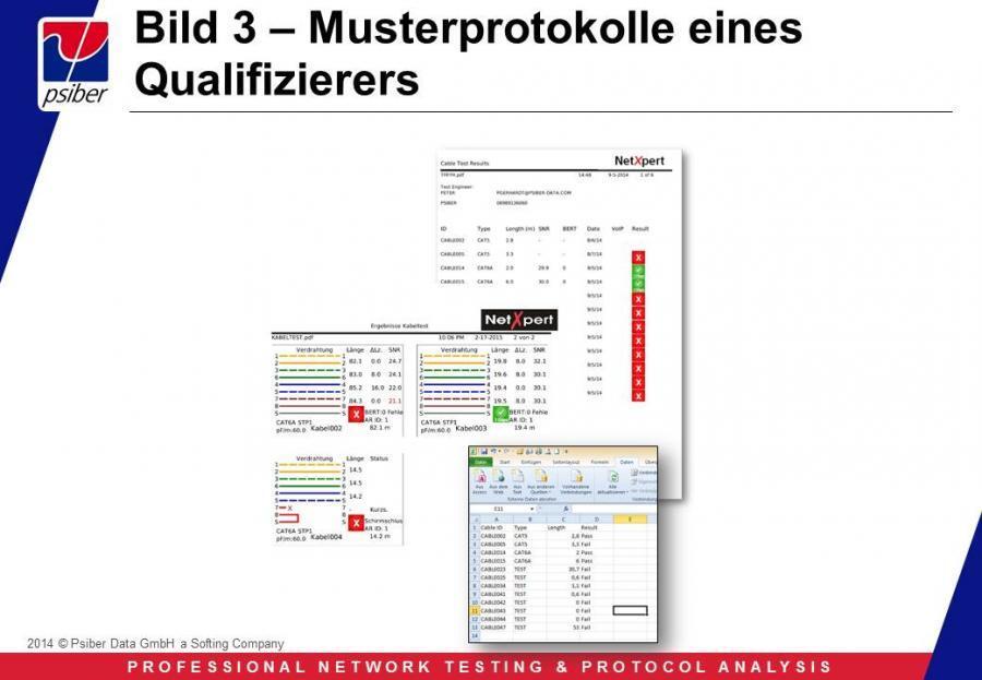 Messtechnik: Qualifizierung von \