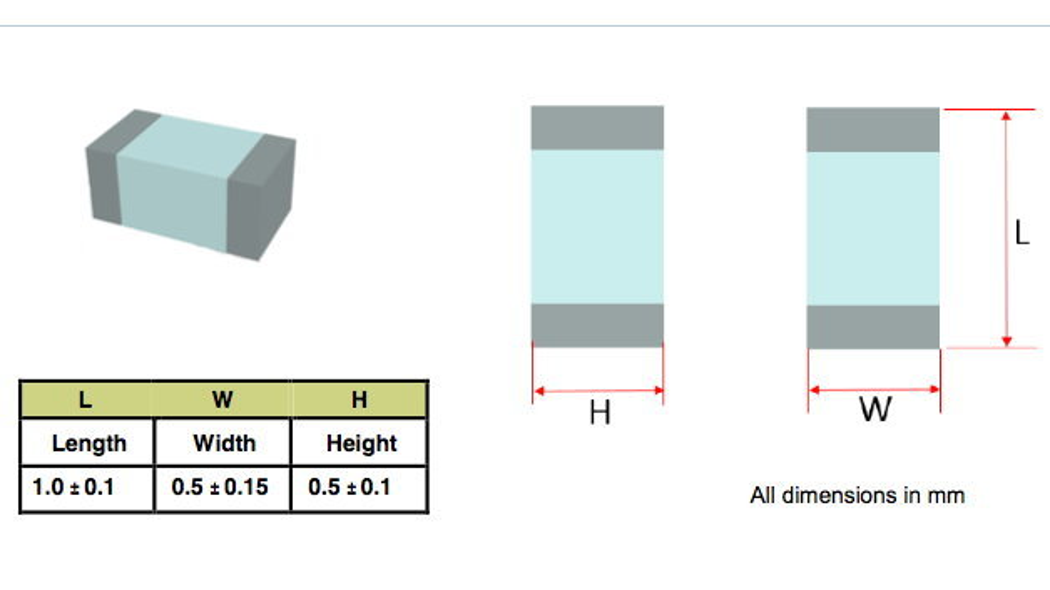 Die 2,4-GHz-Keramikantenne »Weii« ist nicht nur sehr klein, sondern auch sehr unempfindlich gegenüber widrigen Umwelteinflüssen.