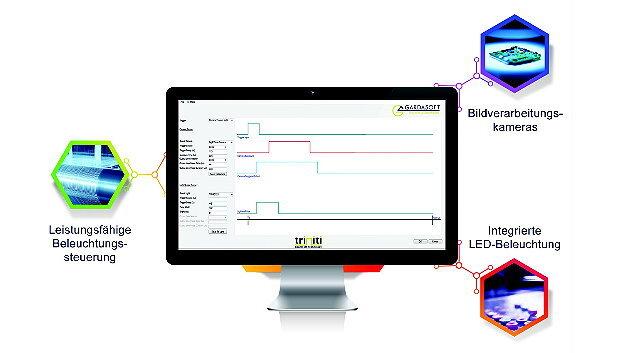 Gardasoft / Stemmer Imaging: Neue Steuerungstechnik für LED ...