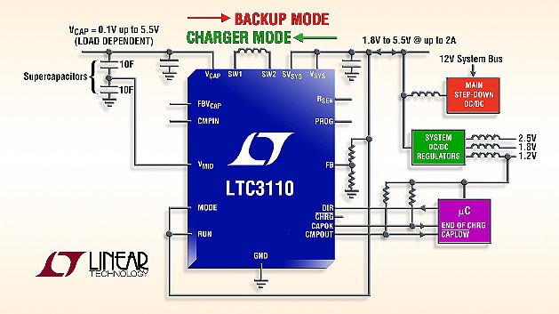 Bidirektionaler 2A-Abwärts-/Aufwärts-Supercap-Lader für schnelles  Akku-Laden und System-Notstromversorgung