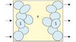 . Illustration der verschiedenen Materialphasen für eine typische mikroskopische Batteriesimulation