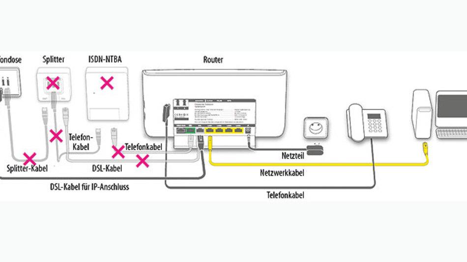 Telekom Router Aktualisieren