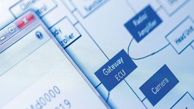 Steigende Anzahl der funktional sicheren Steuergeräte sorgen für konsequenten Entwicklungsprozess