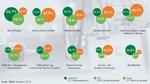 Industrie 4.0 - kein Thema für das Personalmarketing