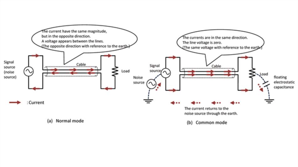 Filtertechnik: In Gleich- und Gegentakt | DESIGN&ELEKTRONIK