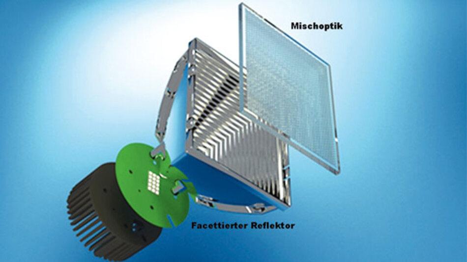 Heutige LED-Beleuchtungssysteme sollen flexibel einstellbar und stabil sein