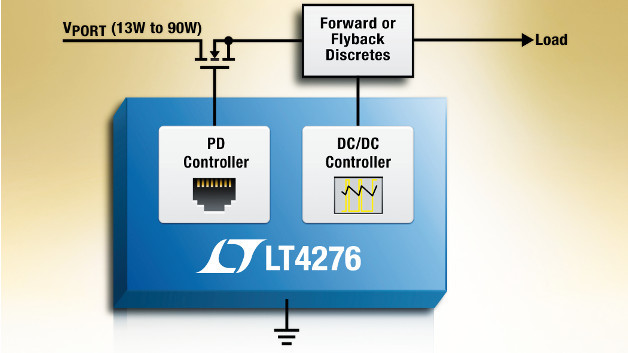 90-W-Power-over-Ethernet-PD-Schnittstellencontroller