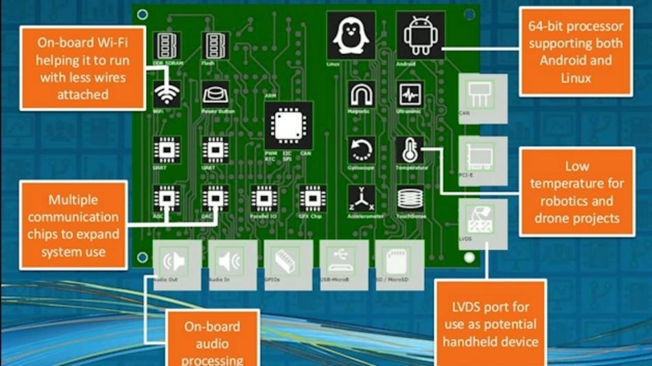 Linux-kompatibles Board mit verschiedenen Sensoren und Verbindungsmöglichkeiten