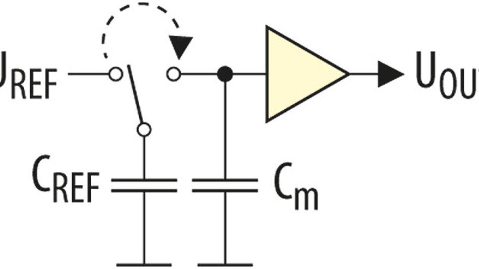 Bild 2. Übertragen der Ladung von der voll geladenen bekannten Kapazität auf beide.