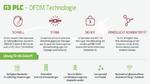 Erste G3-PLC-Zertifizierung für einen europäischen Smart Meter