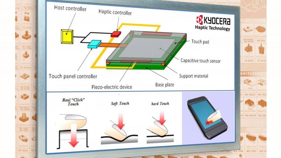 Kyocera will Nutzern seiner Touch-Displays zukünftig einen stärkeren haptischen Eindruck bieten. Displays mit der neuen Haptivity-Technik können mechanische Tastendrücke und mehr simulieren