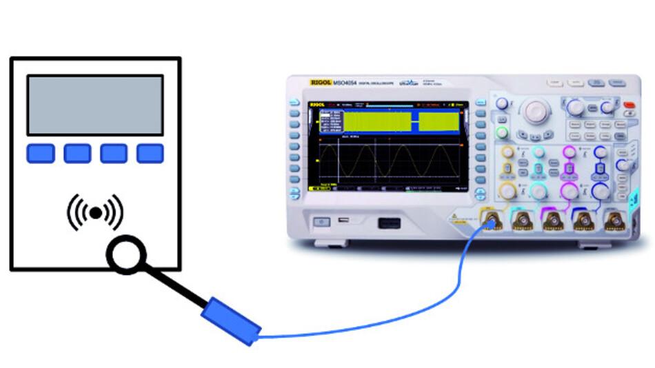 Bild 1: Das elektromagnetische Feld wird mit einer Nahfeldsonde empfangen und mit einem Rigol-Oszilloskop der DS4000er-Serie erfasst.
