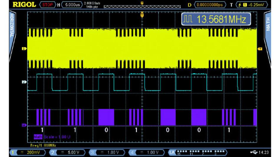 Bild 5: Oszilloskop-Screenshot des aufgenommenen Signals, des dazugehörigen Taktes und die mathematische Verknüpfung.