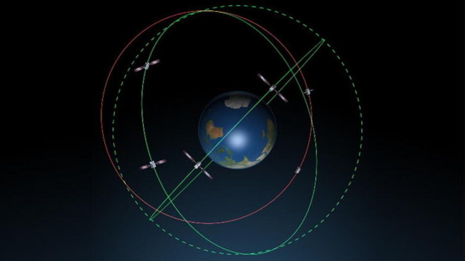 Statt auf der vorgesehenen Kreisbahn bewegen sich die fehlgeleiteten Galileo-Satelliten auf einer elliptischen Umlaufbahn.