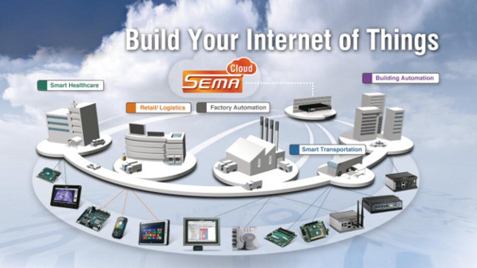 Adlink Technology vereint mit »SEMA Cloud« ein Technologiepaket mit einer Cloud-Plattform, um den Fernzugriff auf verteilte Systeme zu vereinfachen.