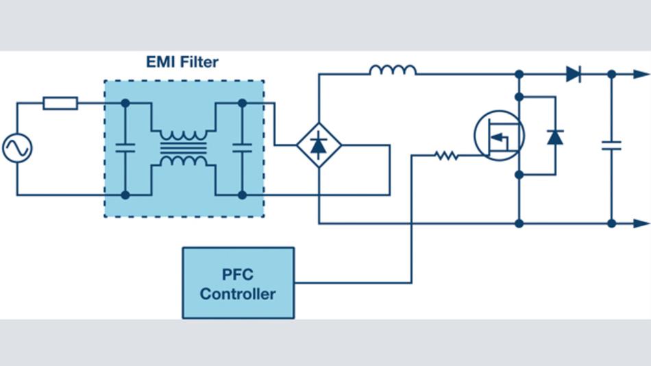 Digitale PFC-Regelung: Mehrwert für Antriebe | elektroniknet.de