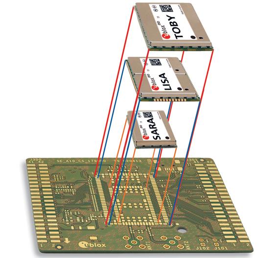 Bild 2: Eine als »verschachtelt« oder »nested« bezeichnete Designphilosophie für Mobilfunkmodule erleichtert das Upgrade, während sich die Normen weiterentwickeln (von 2G über 3G bis 4G) und Produktverbesserungen umgesetzt werden