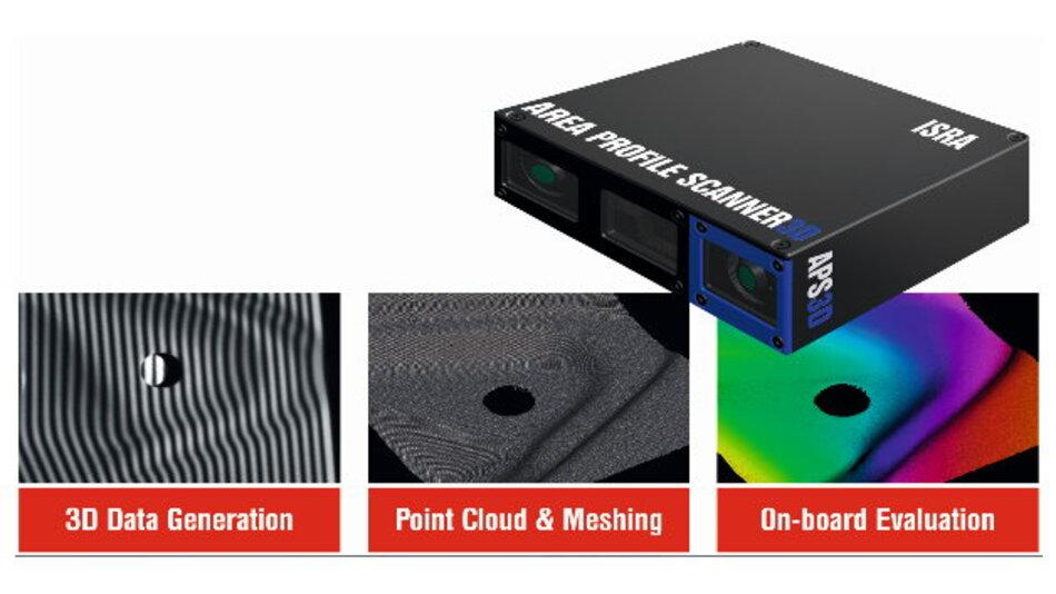 Der 3D-Sensor APS3D von Isra Vision und die drei Funktionen, die er beherrscht.