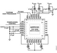 Bild 2: Durch diese Beschaltung des ADPD103 lässt sich der Dynamikbereich maximieren