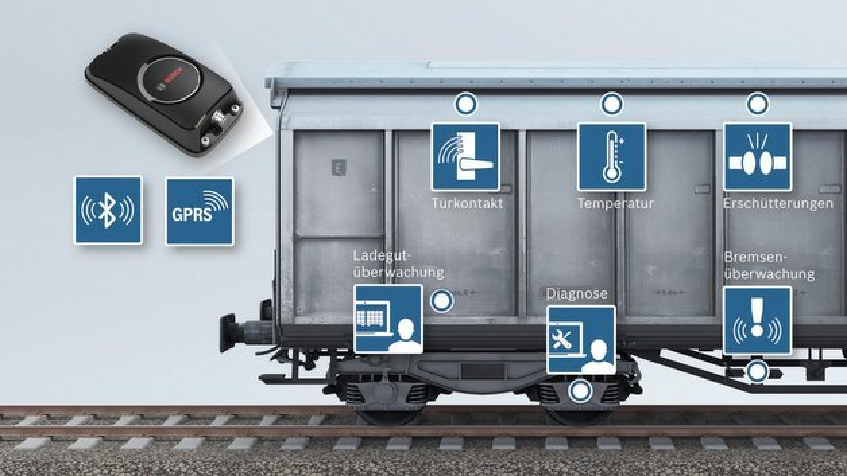 Mit einem neuen System zur Zustandsüberwachung soll ein Güterzug zum digitalisierten und intelligenten Transportmittel werden.