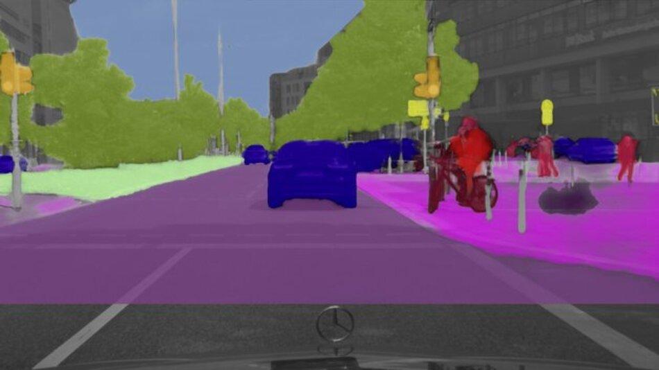Dank Szenen-Labeling werden Fußgängern, Radfahrern und andere Objekte eindeutig detektiert und erkannt.