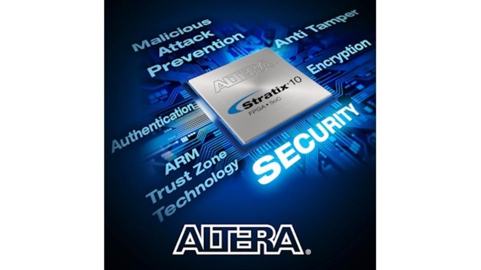 Höchste Sicherheit bei der FPGA-Konfiguration und  Baustein-Authentifizierung