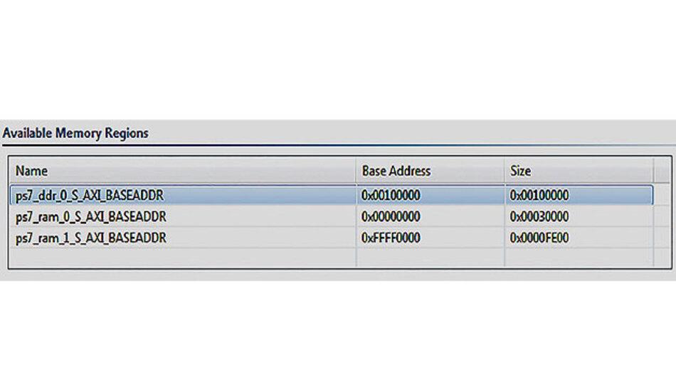 Bild 2. Core-0-DDR-Speicherort und Umfang.