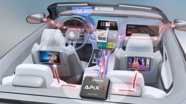 Ein APIX3-Testchip ist ab sofort zur Evaluierung erhältlich.