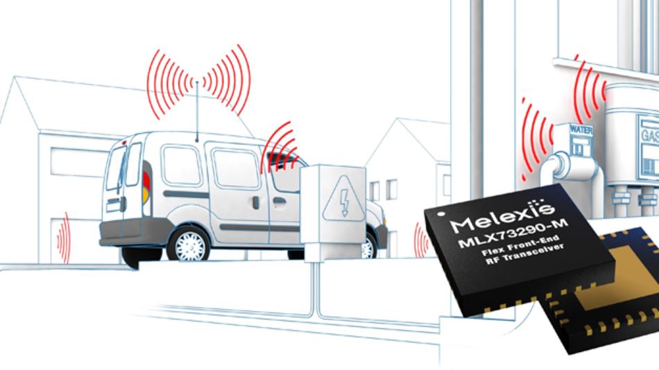 MLX73290-M von Melexis, ein HF-Transceiver mit zwei Kanälen für das ISM-Band