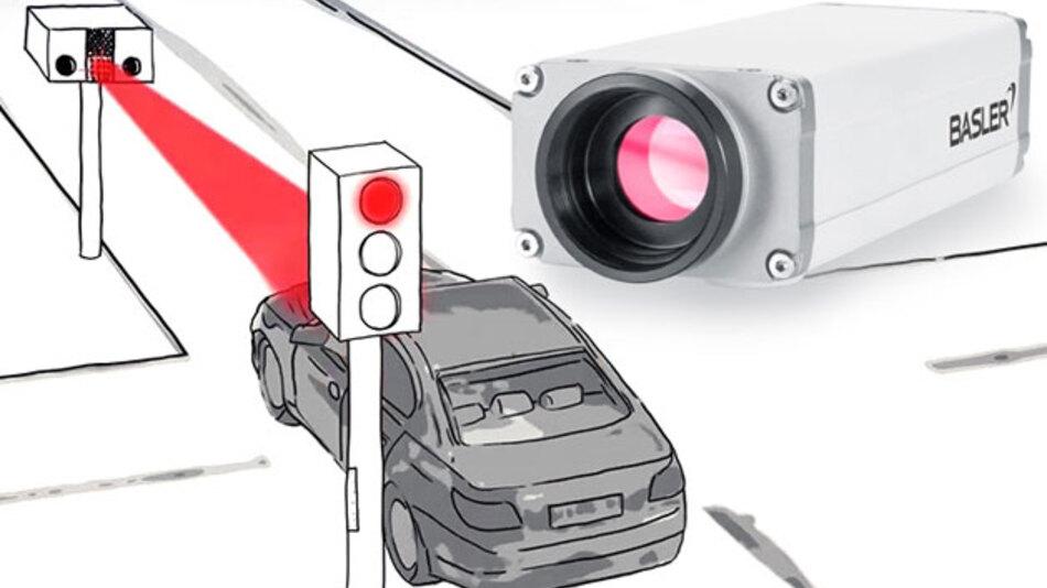 Baslers Kameras aus der ace-Produktserie enthalten in der Regel CMOS-Bildsensoren von ON Semiconductor oder CCD-Sensoren von Sony. Diesmal kommt der CMOS-Bildsensor IMX174 von Sony zum Zuge.