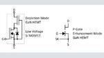 Bild 1: Selbstsperrende 600-V-GaN-Transistoren: mit Kaskodenstruktur (links) und als Enhancement-Mode-HEMT (rechts)
