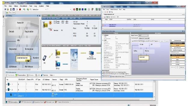 Bild 3: Der Netzwerksimulator MD8475A liefert eine anwenderfreundliche grafische Benutzeroberfläche zur Entwicklung und Konfiguration von Prüfroutinen
