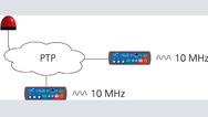 Bild 1: Eine Besonderheit des »Ticro 100« ist die Möglichkeit, aus dem empfangenen Zeitsignal eine genaue 10-MHz-Referenzfrequenz zu generieren, die beispielsweise in Elektroniklabors für die Synchronisation von Messgeräten benötigt wird