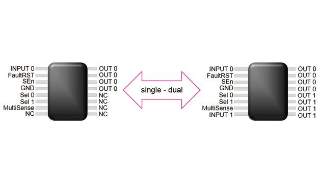 Bild 1: Pin-Kompatibilität zwischen Single- und Dual-Treibern im PowerSSO-16-Gehäuse