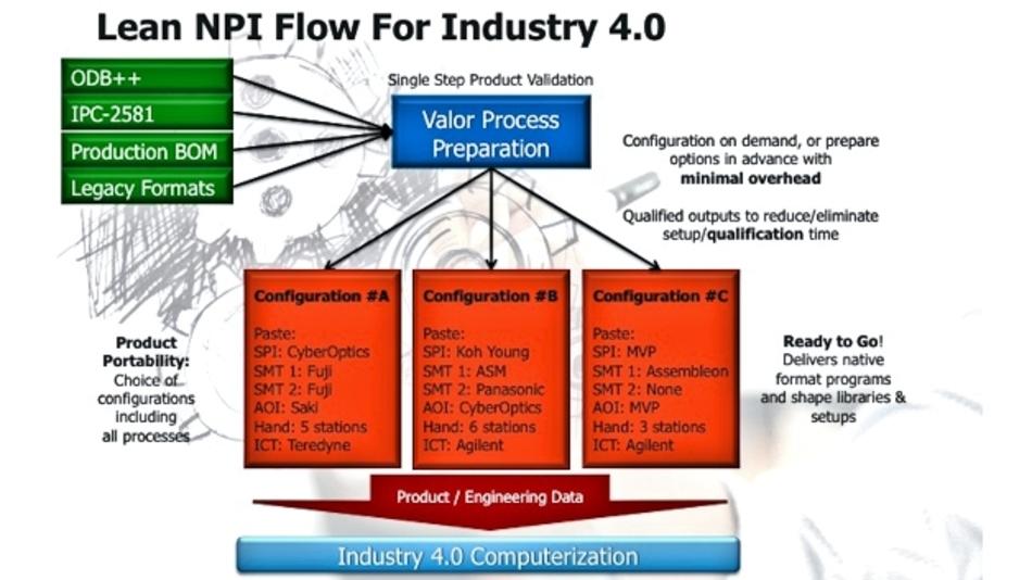 Valor-Process-Preparation-Software