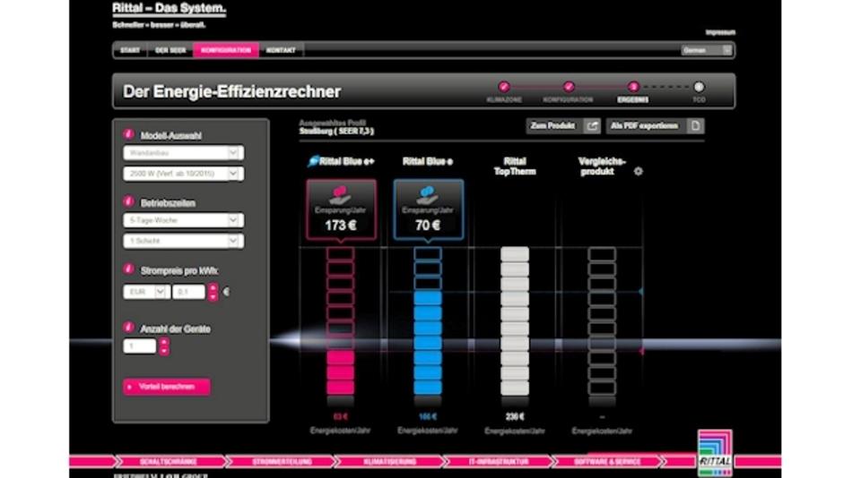 Rittal Effizienz- und TCO-Rechner für Schaltschrank-Kühlgeräte