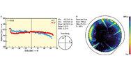 . Laterale Widerstandsverteilung. a) und Verteilung der Ladungsträger-Lebensdauer (ELYMAT); b) eines prozessierten 6-Zoll-Wafers