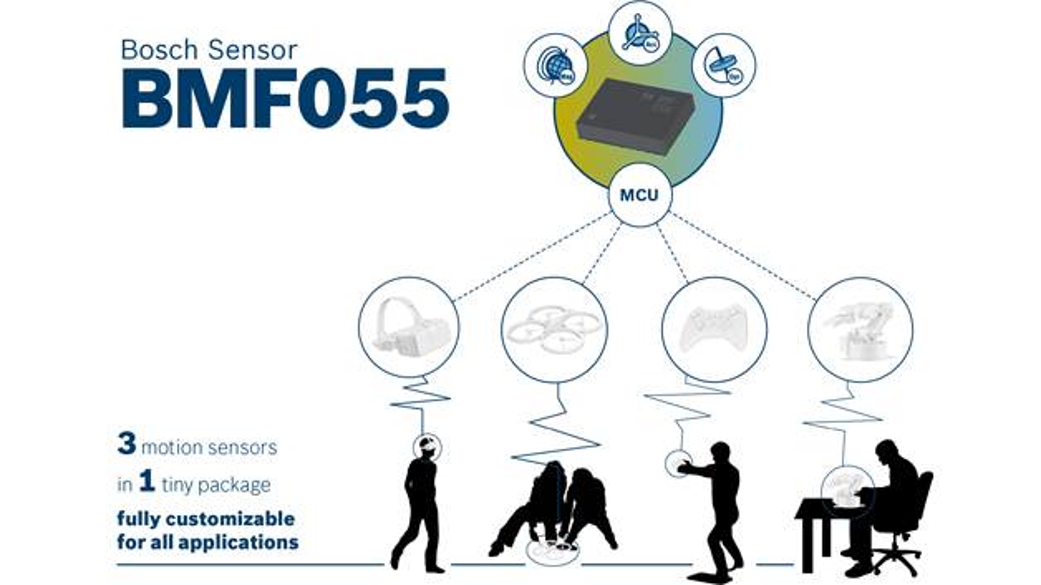 Kennziffer 000: Der BMF055 von Bosch Sensortec ist ein 9-achsiger Bewegungssensor, der einfach für spezielle Anwendungen programmiert werden kann. Der Sensor aus Bosch Sensortecs Familie für anwendungsspezifische Sensor-Knoten (ASSN) kombiniert einen Beschleunigungssensor, ein Gyroskop und ein Magnetometer mit einem Cortex-M0+-Prozessor von Atmel. Mit der dazugehörigen Software-Entwicklungsumgebung können Anwender ihre eigene Firmware für den BMF055 entwickeln, ohne einen zusätzlichen Anwendungsprozessor zu benötigen.