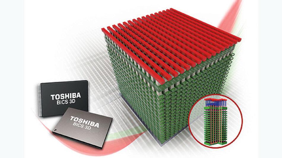 3D-Flash-Speicher bringt riesigen Kapazitätszuwachs.Die Verkleinerung der Prozessgeometrie war bisher das einzige Mittel, um die Speicherdichte bei Flash-Speichern zu erhöhen. Sie führte aber dazu, dass die Zyklenfestigkeit der Speicherbausteine immer geringer wurde. Mit 3D-NAND-Flash können nun wieder gröbere Prozessgeometrien eingesetzt werden, da die Speicherzellen dreidimensional in bis zu 48 Ebenen gestapelt werden können. Beim neuen BiCS-Speicherbaustein (Bit Column Stacked) erhöht sich dadurch die Speicherkapazität um den Faktor 2000.