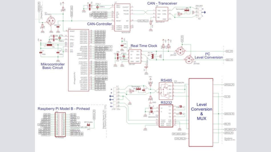 Einplatinen-Computer: Raspberry Pi für Profi-Anwendungen | Seite 3 ...