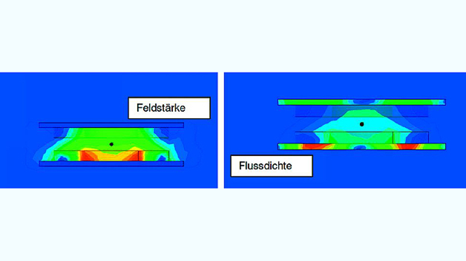 Kabellose Energieübertragung:: Verlustarme Spulen | Seite 3 | Elektronik