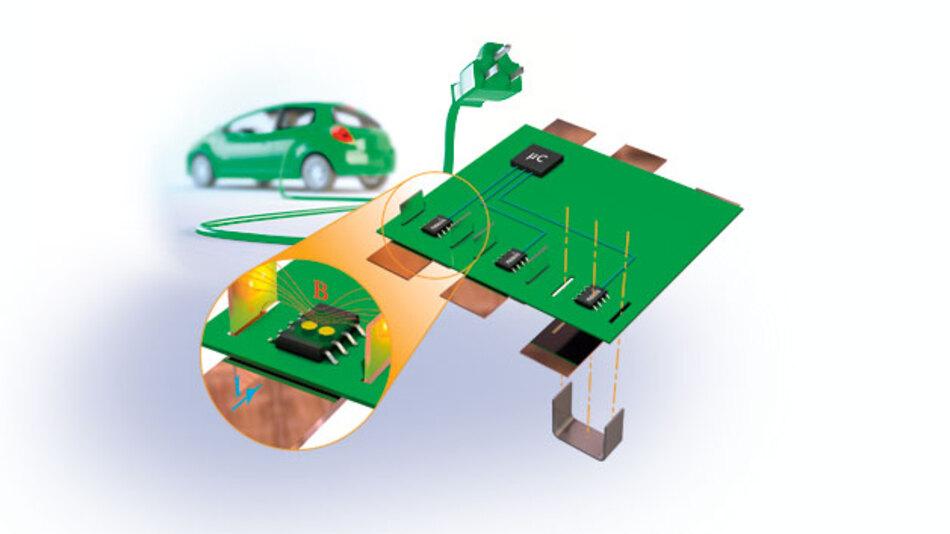 Die Hindernisse im verringerten Verbrauch von Hybrid- und Elektrofahrzeugen und die Lösungen dazu.