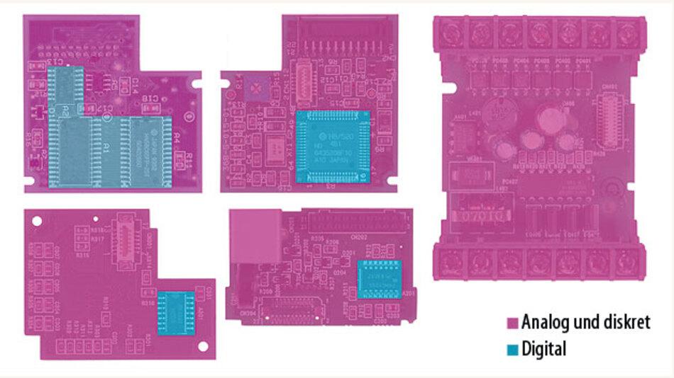 Bild 2. In dieser SPS gehen mehr als 80 % der Leiterplattenfläche auf das Konto von analogen und diskreten Bauelementen.