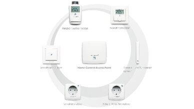 ffentliche betaversion eq 3 homematic ip ist in smart home zentrale ccu2 integriert. Black Bedroom Furniture Sets. Home Design Ideas