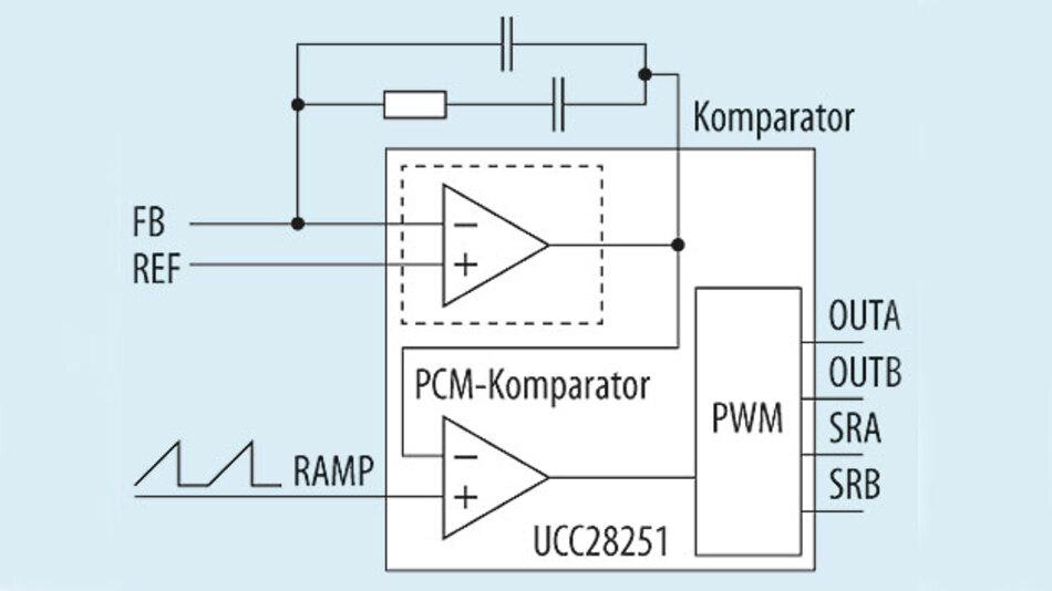 Bild 1. Analoger Regler mit PWM-Erzeugung.